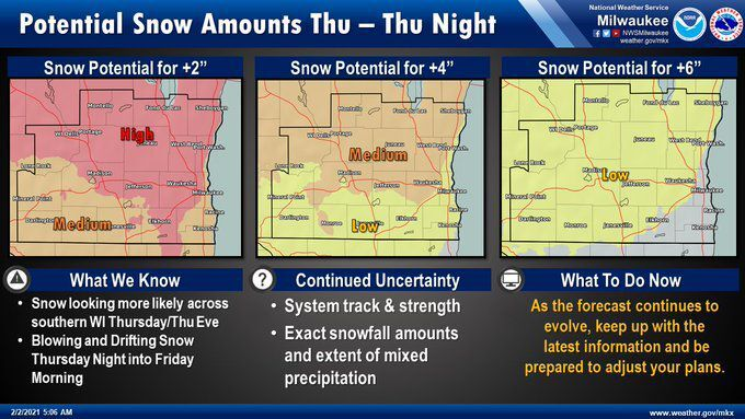 Snow forecast Thur by National Weather Service