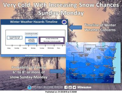 NWS 1-25-19