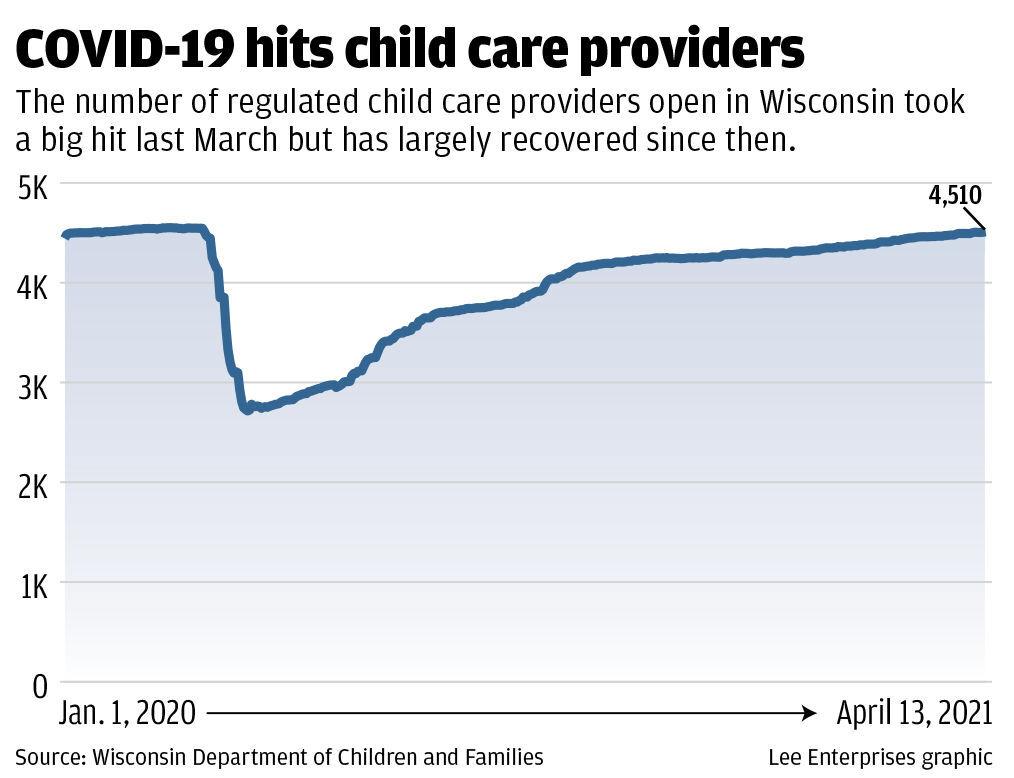 Child care providers through COVID-19