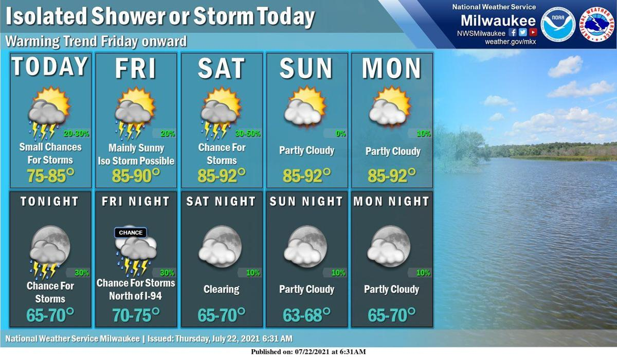 National Weather Service forecast graphic 7-22-21