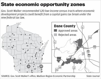 Economic opportunity zones