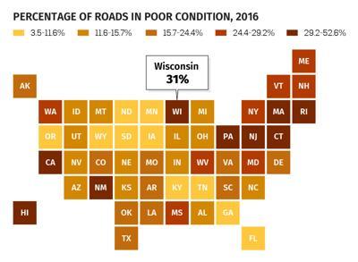 Poor Condition Roads