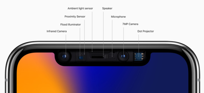It Might Take a While for Android to Catch Up With Apple on 3D Sensing