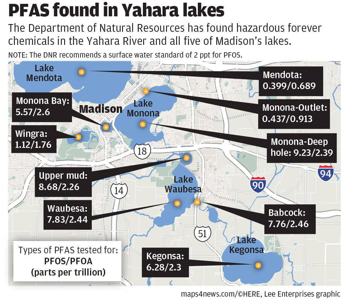 PFAS in Madison-area lakes