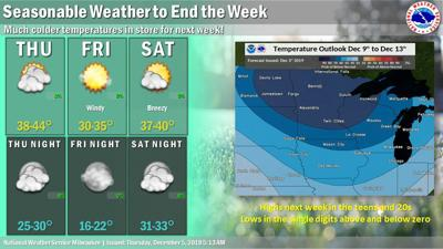 National Weather Service forecast graphic 12-5-19