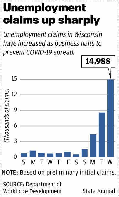 Unemployment claims up sharply