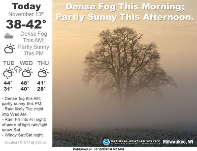 After Rains Fog Rolls Into Madison >> Fog Monday Morning Sun In The Afternoon Local Weather Madison Com
