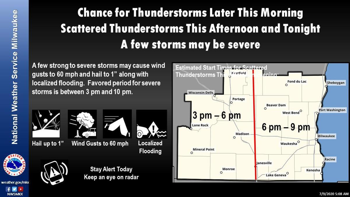 National Weather Service Thursday storms forecast