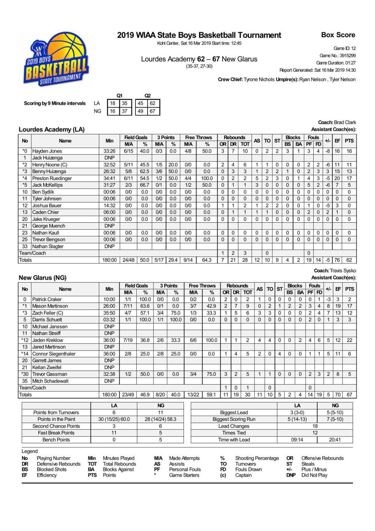 Official box score, play by play: New Glarus 67, Oshkosh Lourdes 62