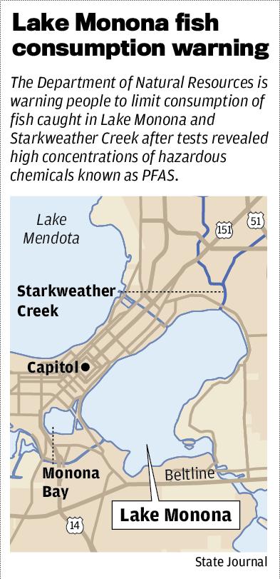 Lake Monona fish consumption warning
