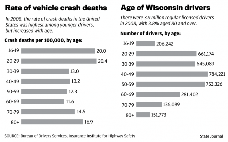 To drive or not? A difficult — sometimes dangerous