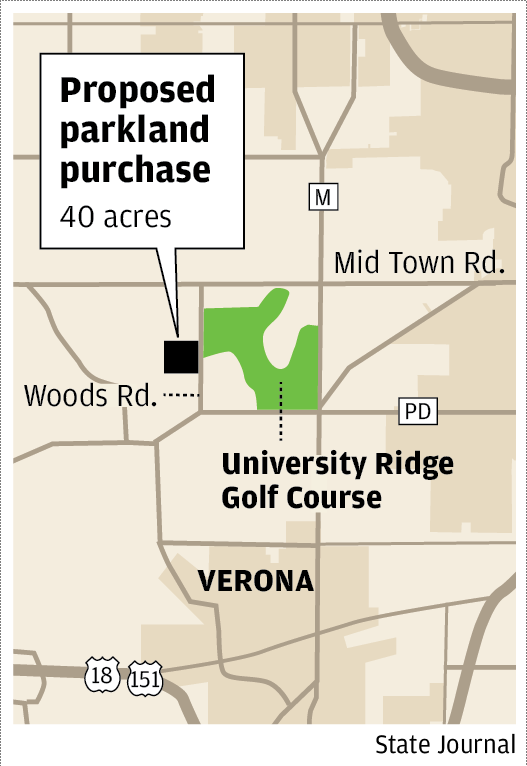 Proposed parkland purchase