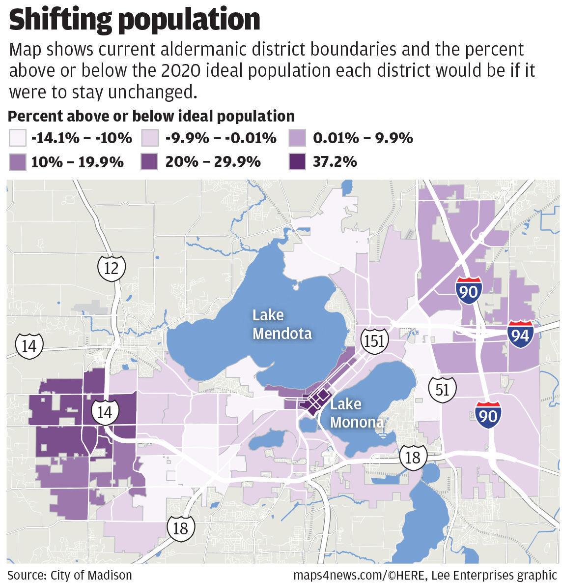 Shifting population