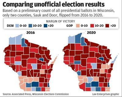 Wisconsin Presidential Election 2020 vs. 2016