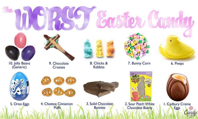 Worst Easter Candy