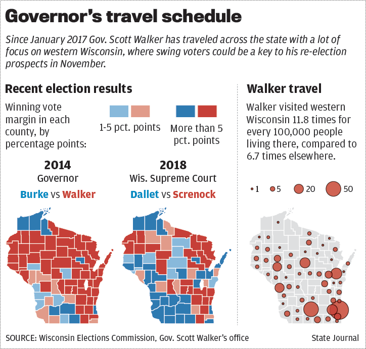 Western Wisconsin voters have Scott Walker's attention, but