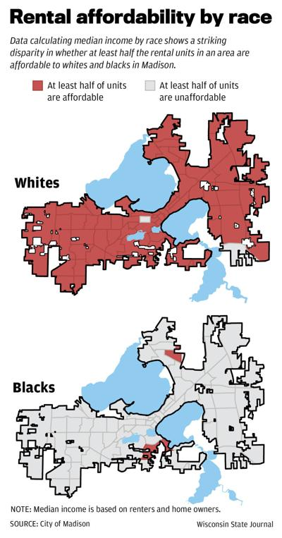 Rental affordability by race