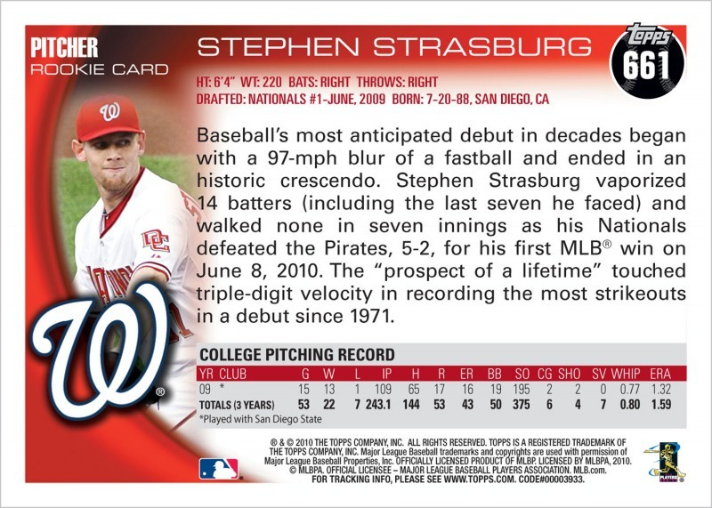 Strasburg Baseball Card