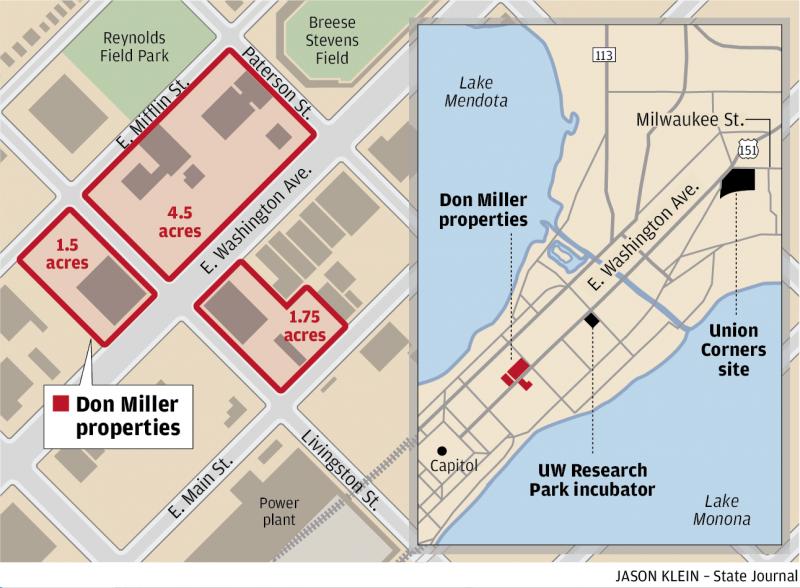 don miller map
