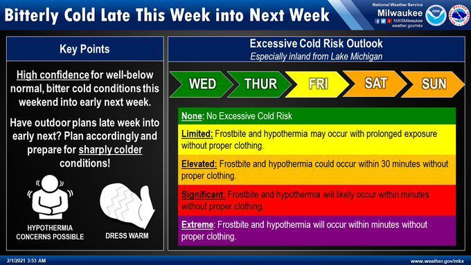 Bitter cold late week by National Weather Service