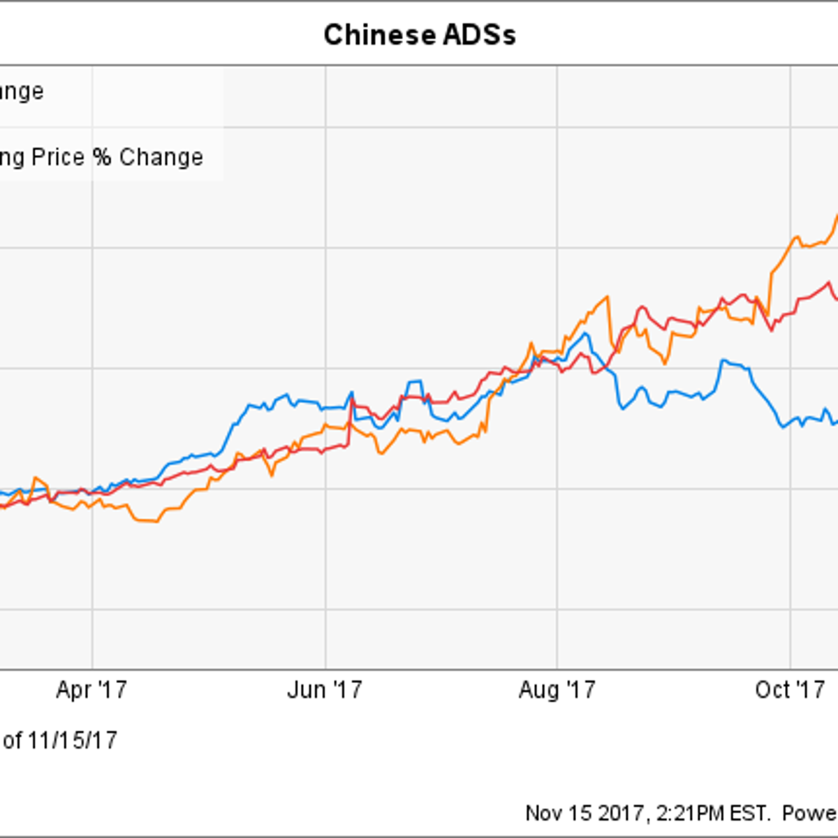 Forget Alibaba and JD com: This Little-Known Chinese Stock