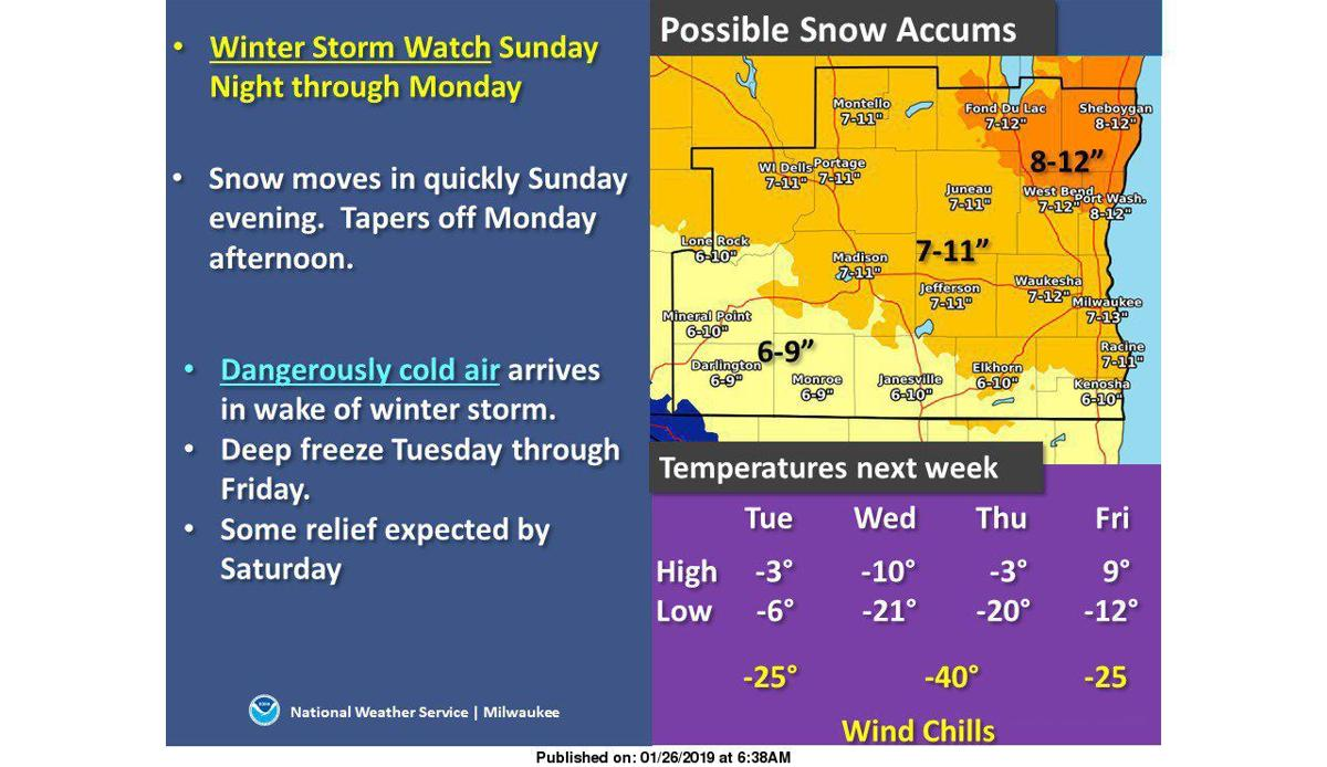 Winter storm watch for southern Wisconsin as more heavy snow to fall