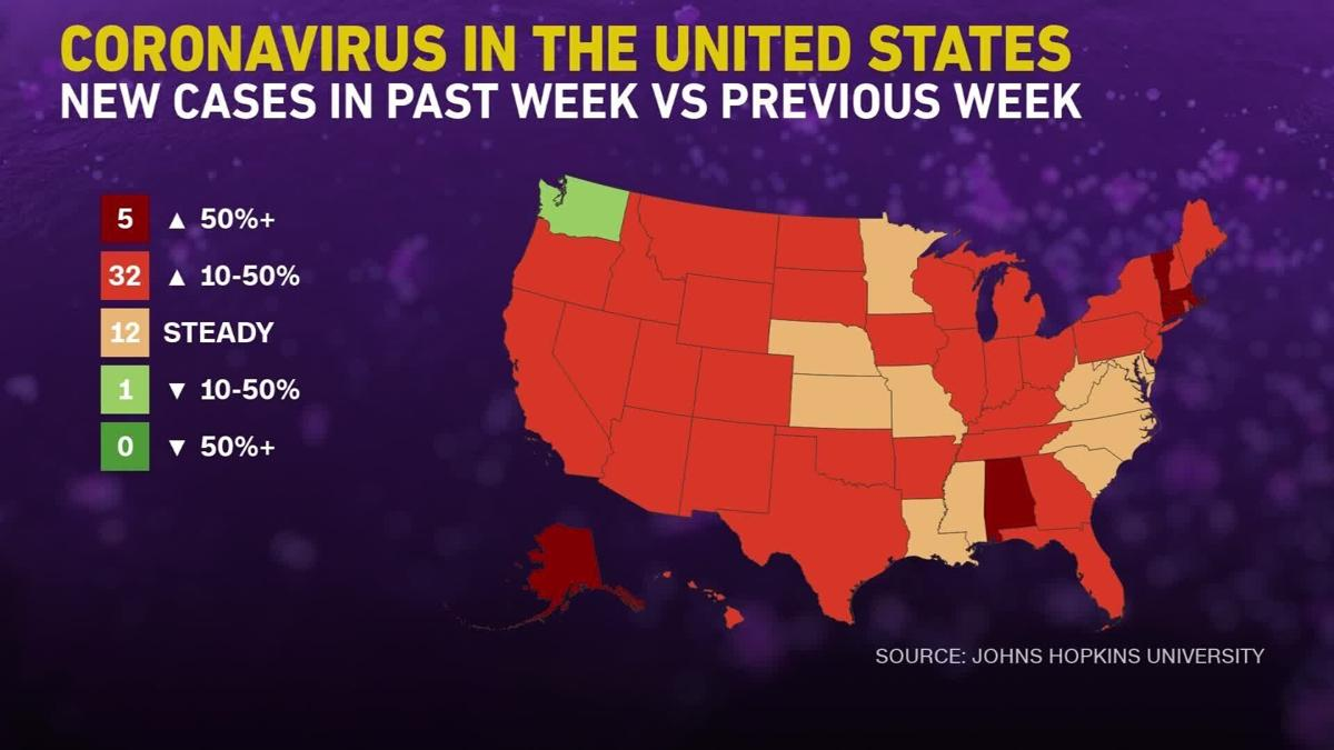 More than half of US states broke records in daily Covid-19 cases this month. Now hospitals brace for an onslaught