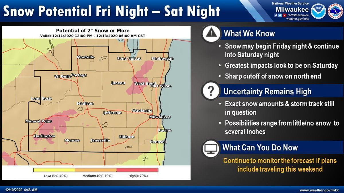 Snow potential by National Weather Service