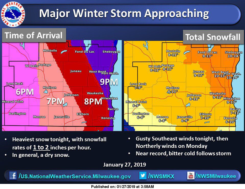 National Weather Service snow forecast 1-27-19