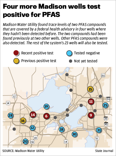 Traces of two PFAS compounds found in four additional Madison wells