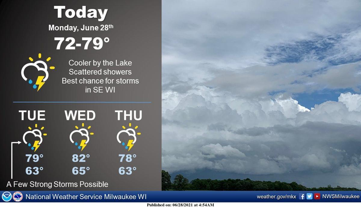 National Weather Service forecast graphic 6-28-21