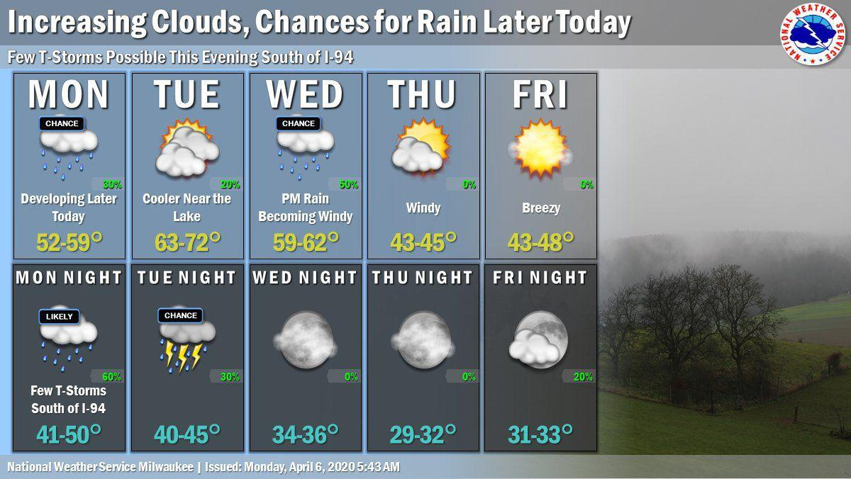 National Weather Service forecast graphic 4-6-20