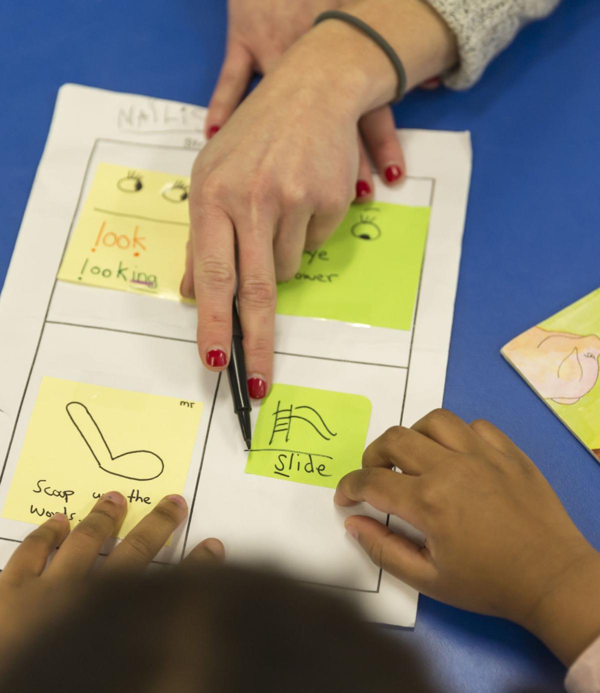 Using visual symbols to help pronounce words