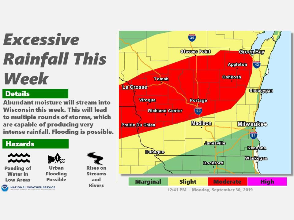 National Weather Service forecast map 10-1-19