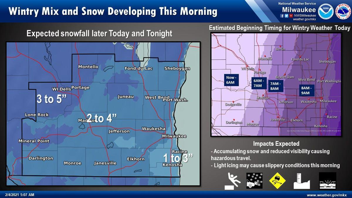 Snow by National Weather Service