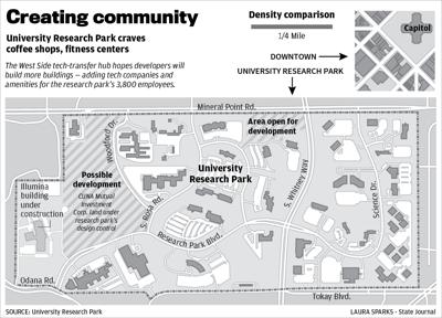 University Research Park map