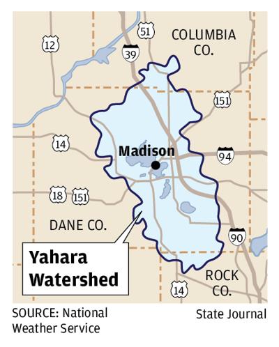 Yahara Watershed