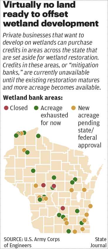 Wetland banks map