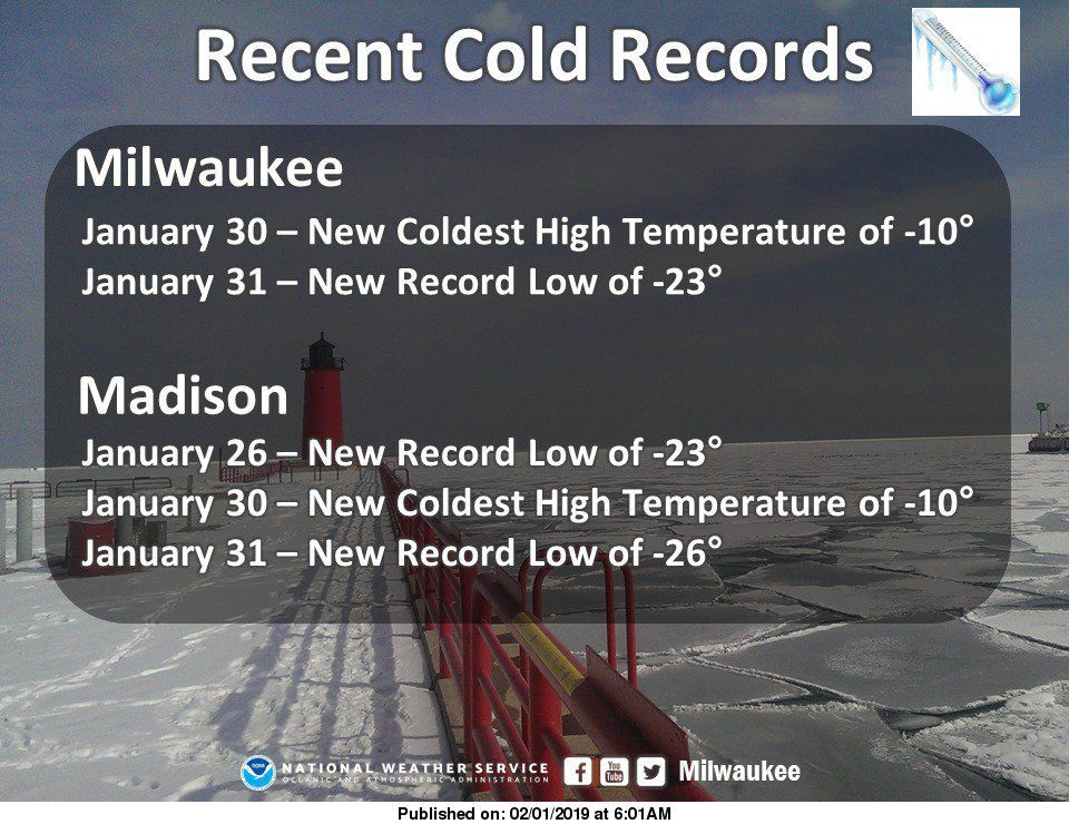 National Weather Service cold records 2-1-19