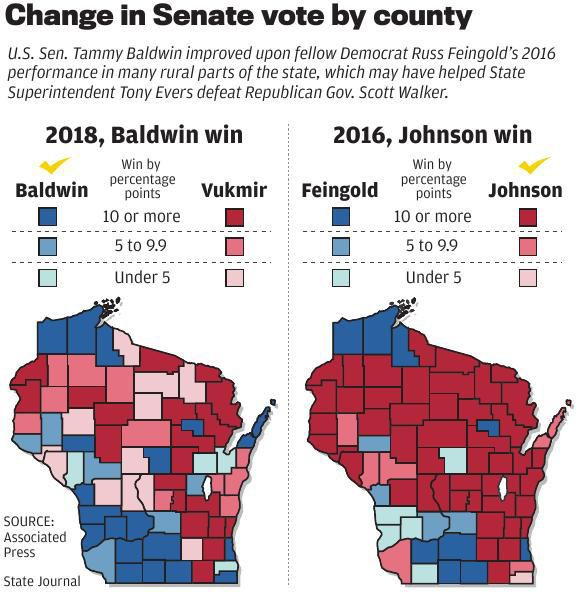 Change in Senate vote by county