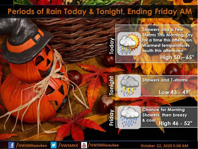 National Weather Service forecast 10-22-20