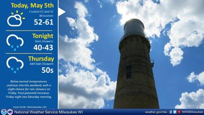 National Weather Service forecast graphic 5-5-21