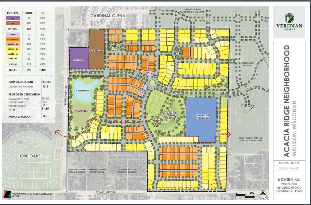 Future school site in Veridian subdivision