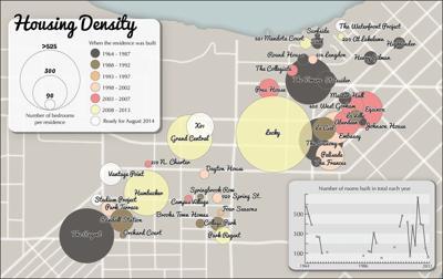 Housing Map