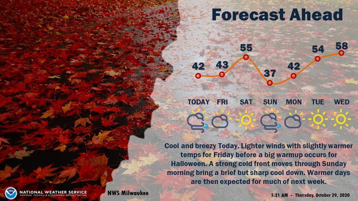National Weather Service forecast graphic 10-29-20