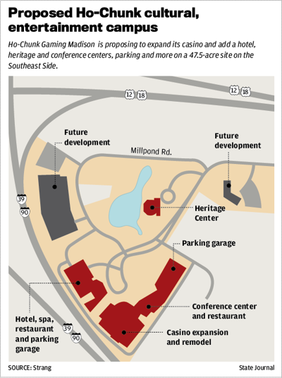 Proposed Ho-Chunk cultural, entertainment campus