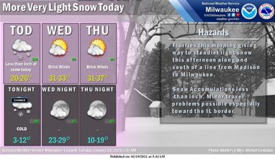 National Weather Service forecast graphic 1-19-21