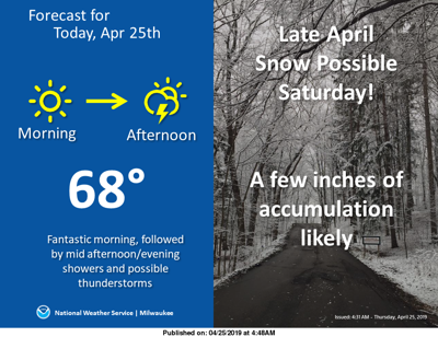 Saturday Morning Snow In Madison >> Snow Joke Cruel Forecast For Weekend Features Precipitation That