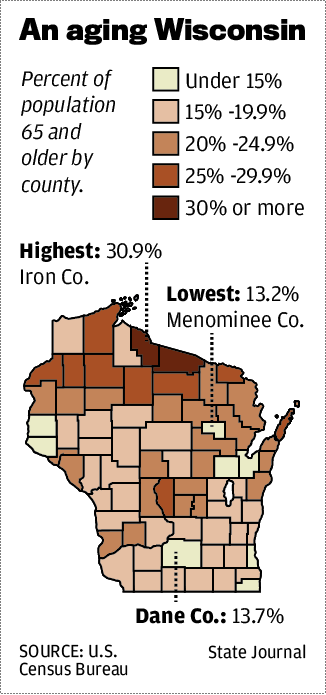 An aging Wisconsin