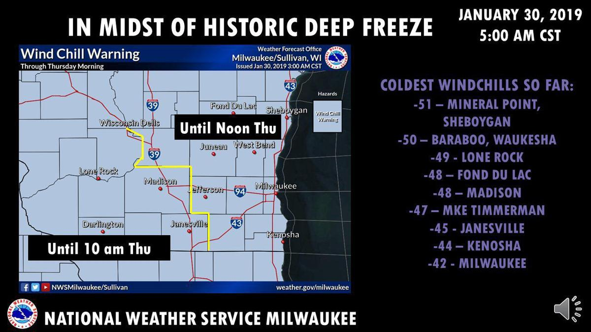 National Weather Service wind chills 1-30-19